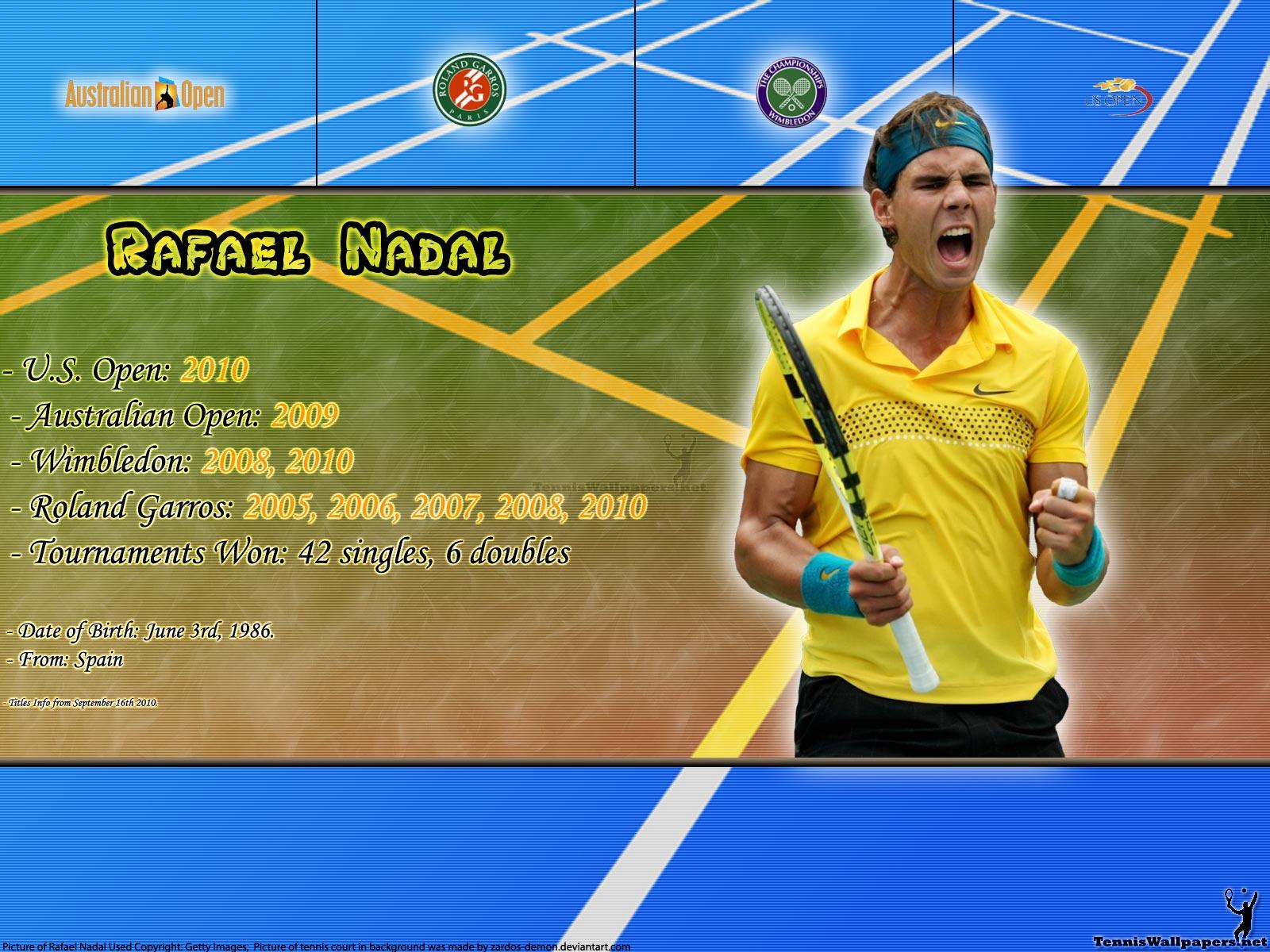 Rafael Nadal Titles Info Photo